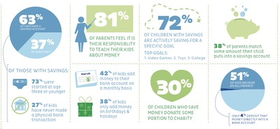Click here for a PDF infographic about savings!