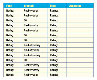 taste-and-rate table